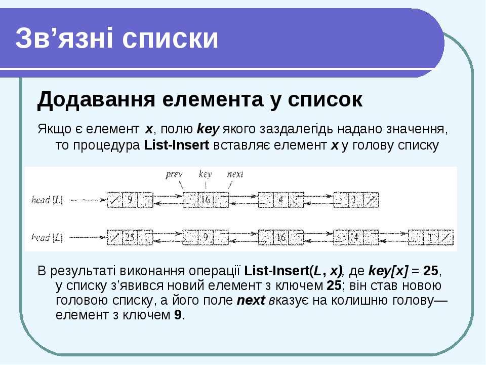 Зв'язні списки Додавання елемента у список Якщо є елемент х, полю key якого з...