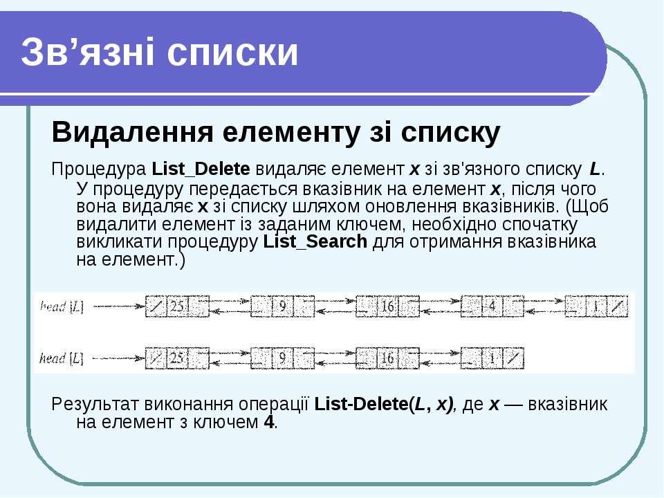Зв'язні списки Видалення елементу зі списку Процедура List_Delete видаляє еле...