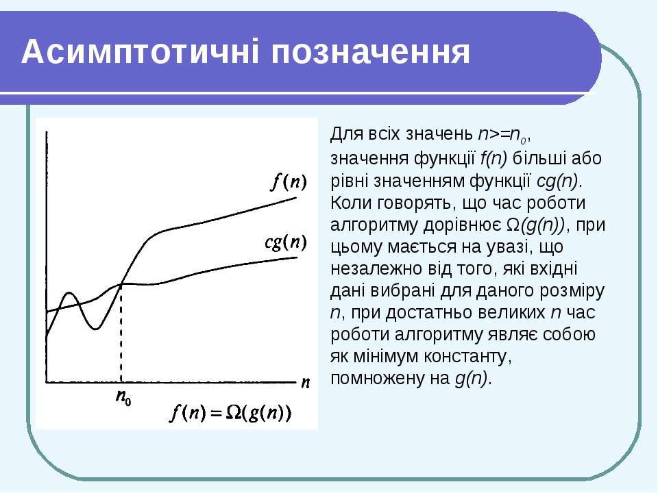 Асимптотичні позначення Для всіх значень n>=n0, значення функції f(n) більші ...