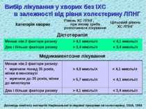Вибір лікування у хворих без ІХС в залежності від рівня холестерину ЛПНГ Дієт...
