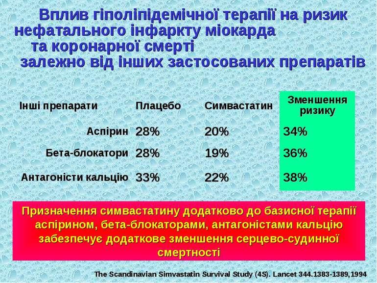 Вплив гіполіпідемічної терапії на ризик нефатального інфаркту міокарда та кор...