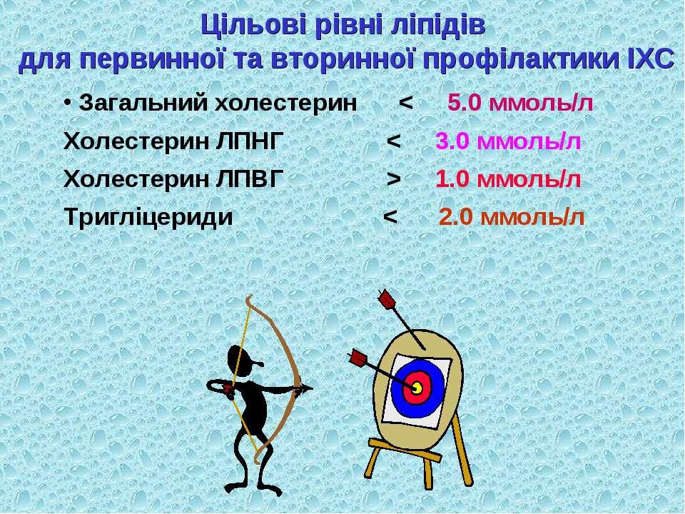 Цільові рівні ліпідів для первинної та вторинної профілактики ІХС Загальний х...