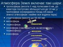 Атмосфера Землі включає такі шари: тропосфера (висота її над полюсами 8 км, д...