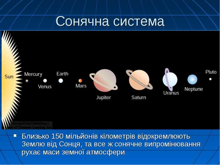 Сонячна система Близько 150 мільйонів кілометрів відокремлюють Землю від Сонц...