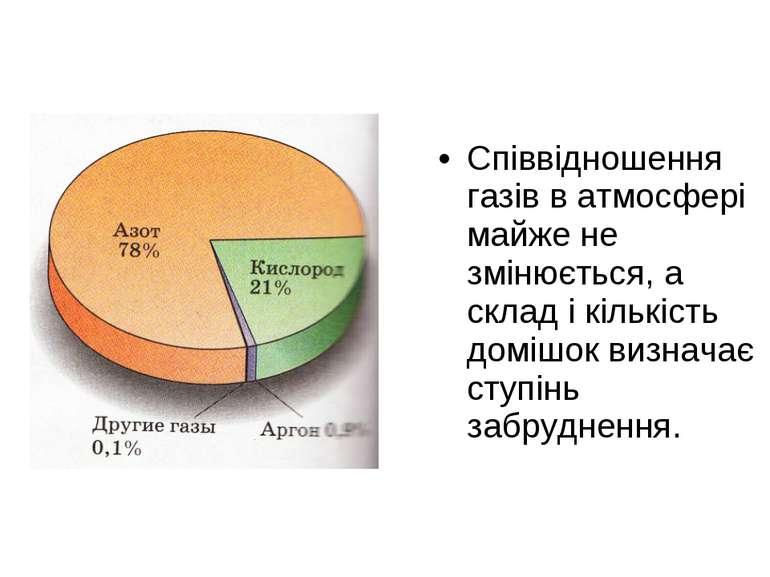 Співвідношення газів в атмосфері майже не змінюється, а склад і кількість дом...