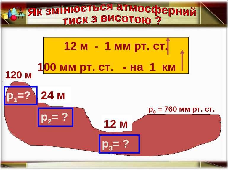 12 м - 1 мм рт. ст. 100 мм рт. ст. - на 1 км р0 = 760 мм рт. ст. 120 м р1=? 2...