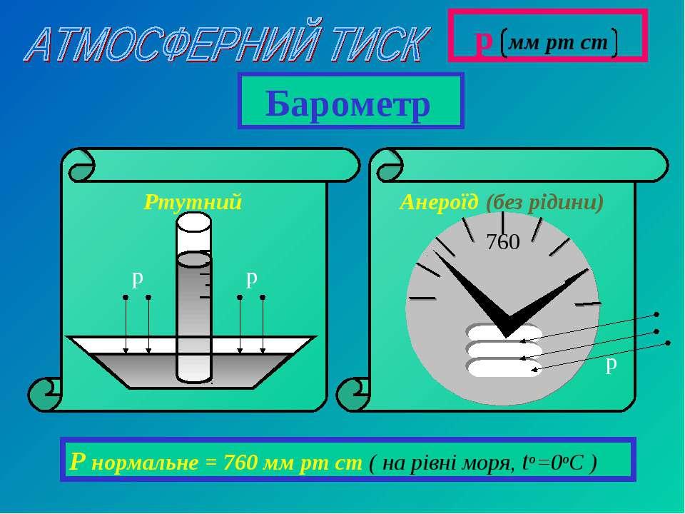 р Барометр Р нормальне = 760 мм рт ст ( на рівні моря, to=0oC )
