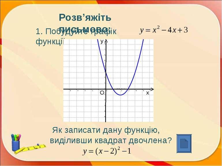 * 1. Побудуйте графік функції Розв'яжіть письмово: Як записати дану функцію, ...