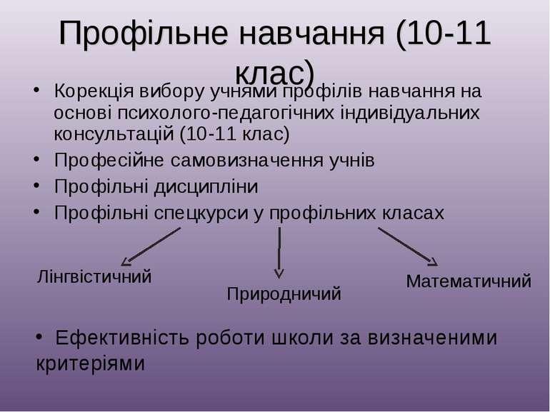 Профільне навчання (10-11 клас) Корекція вибору учнями профілів навчання на о...