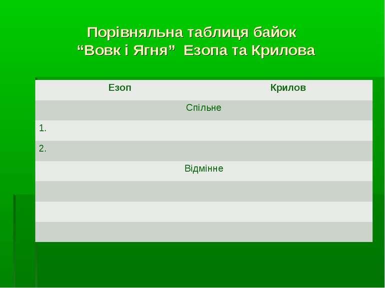 """Порівняльна таблиця байок """"Вовк і Ягня"""" Езопа та Крилова Езоп Крилов Спільне ..."""