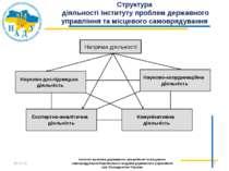 Структура діяльності Інституту проблем державного управління та місцевого сам...