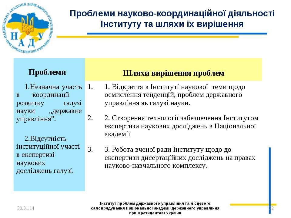 Проблеми науково-координаційної діяльності Інституту та шляхи їх вирішення * ...