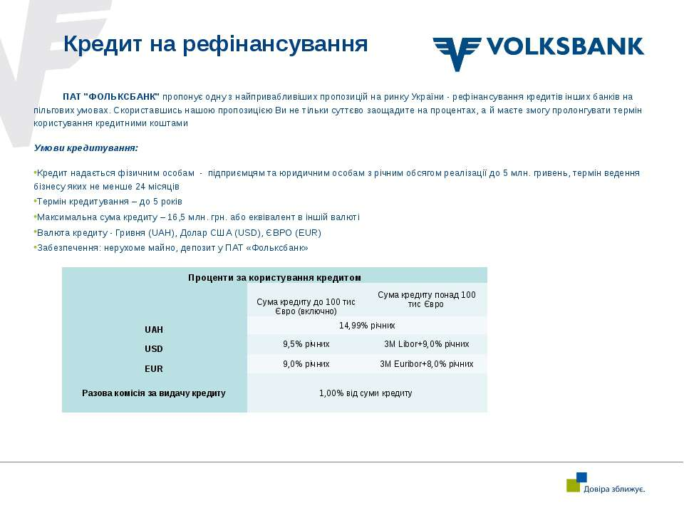 """Кредит на рефінансування ПАТ """"ФОЛЬКСБАНК"""" пропонує одну з найпривабливіших пр..."""