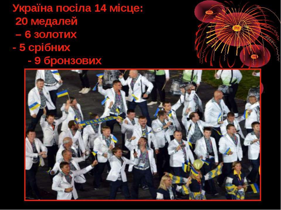 Україна посіла 14 місце: 20 медалей – 6 золотих - 5 срібних - 9 бронзових