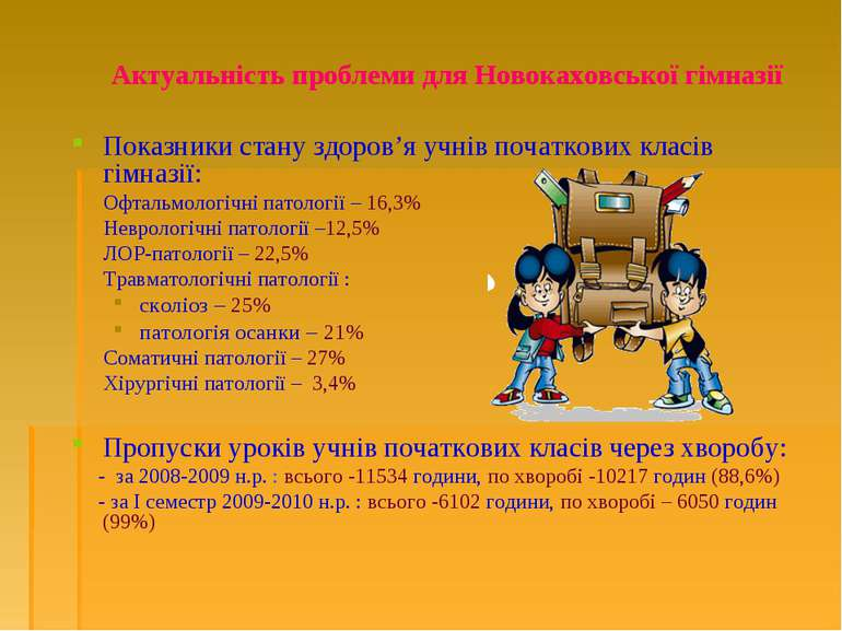 Актуальність проблеми для Новокаховської гімназії Показники стану здоров'я уч...