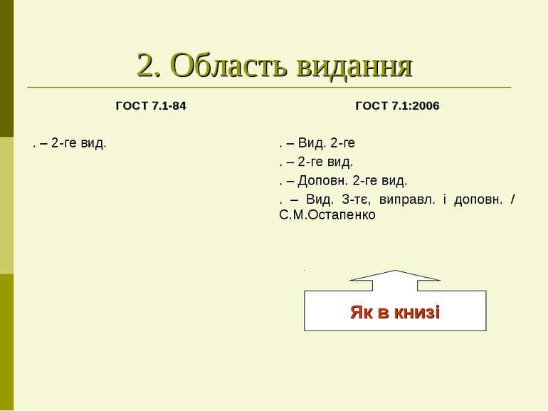 2. Область видання Як в книзі