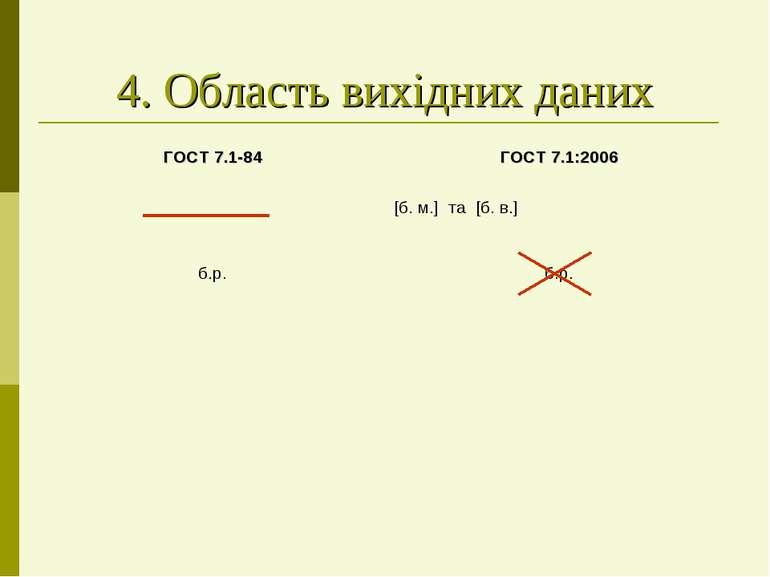 4. Область вихідних даних