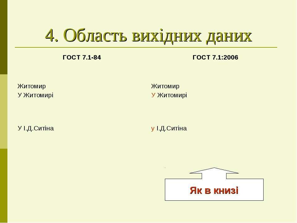 4. Область вихідних даних Як в книзі