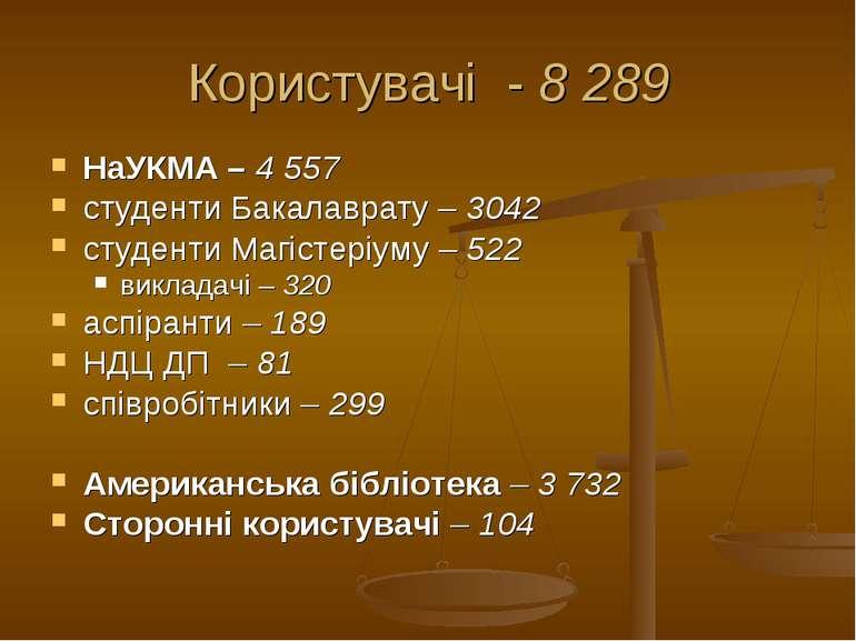 Користувачі - 8289 НаУКМА – 4557 студенти Бакалаврату – 3042 студенти Магіс...