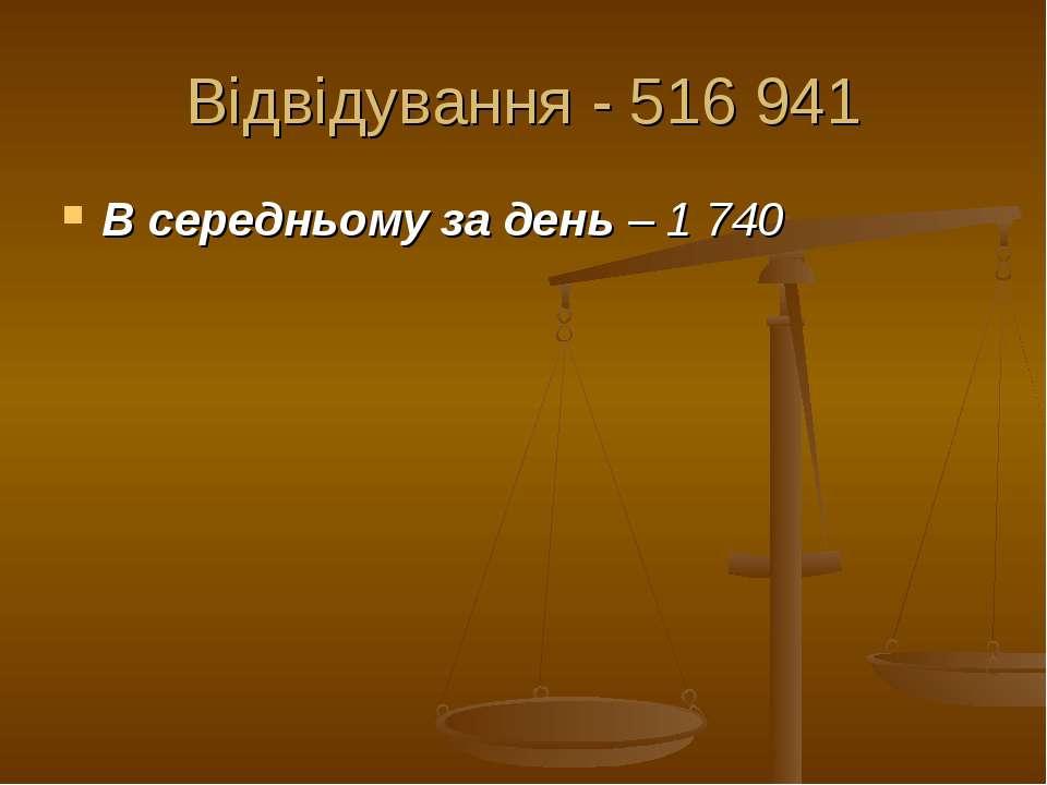 Відвідування - 516 941 В середньому за день – 1 740