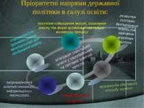 Пріоритетні напрями державної політики в галузі освіти: інтеграція українсько...