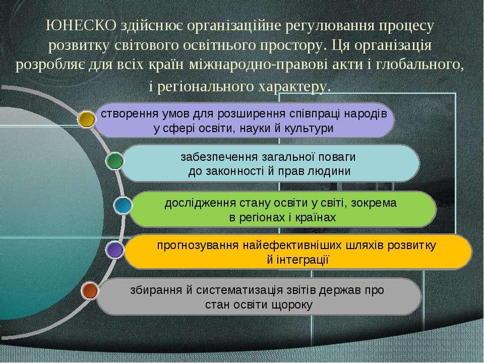 ЮНЕСКО здійснює організаційне регулювання процесу розвитку світового освітньо...