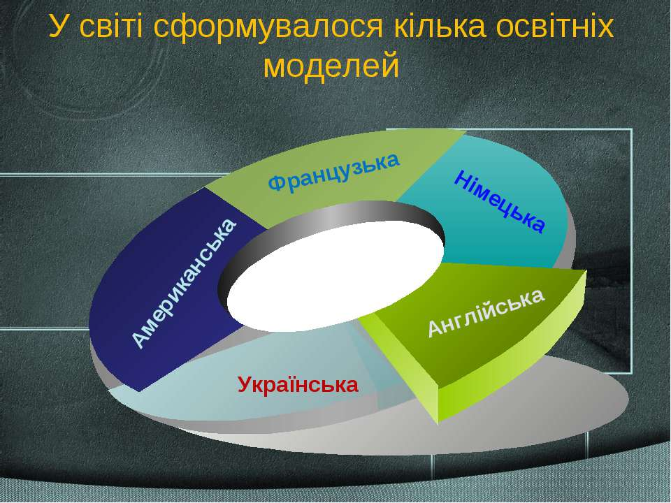 У світі сформувалося кілька освітніх моделей Українська