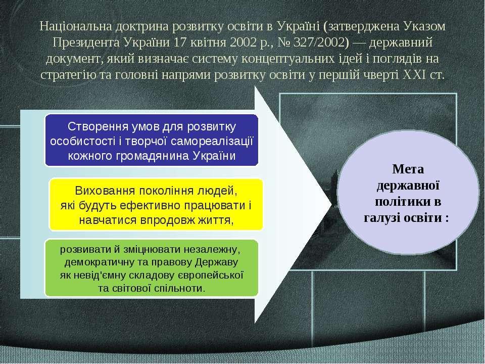 Національна доктрина розвитку освіти в Україні (затверджена Указом Президента...