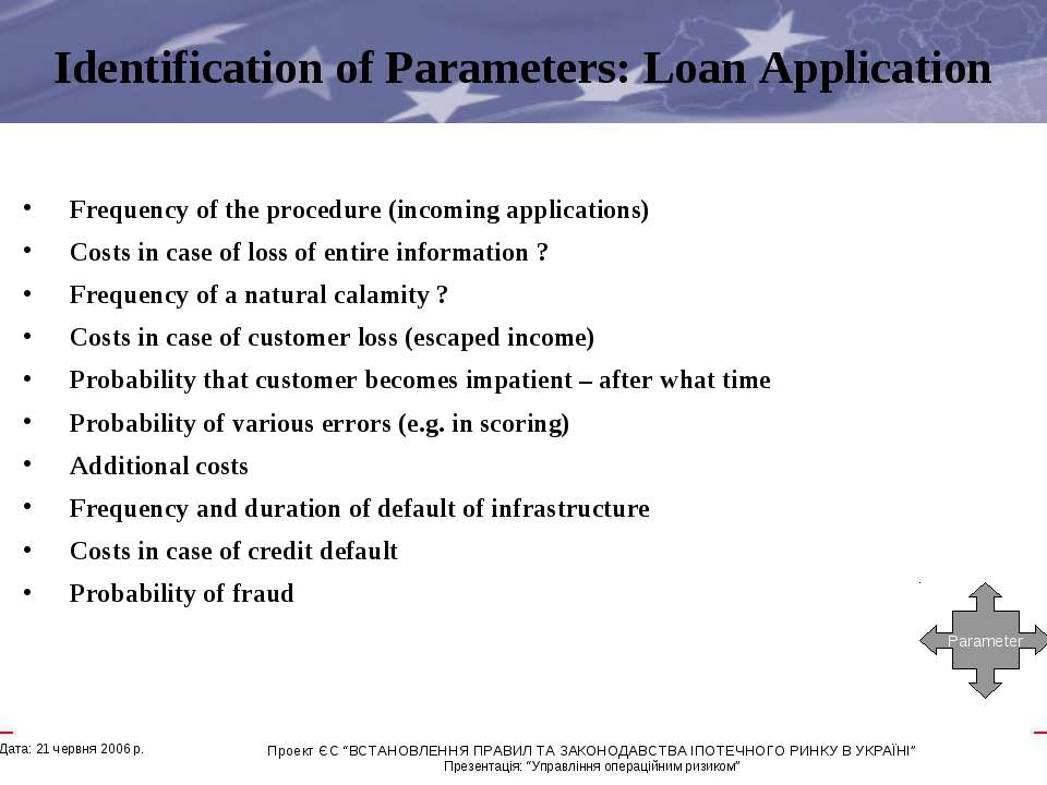 Identification of Parameters: Loan Application Frequency of the procedure (in...