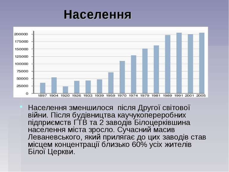 Населення Населення зменшилося після Другої світової війни. Після будівництва...