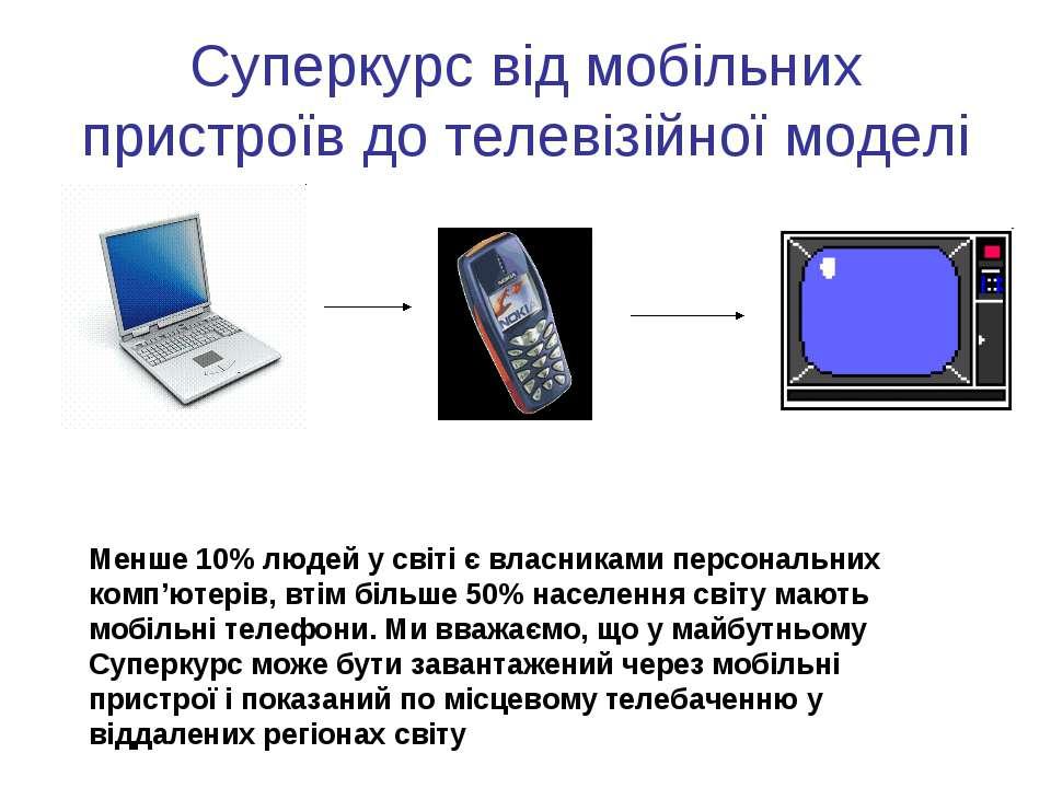 Суперкурс від мобільних пристроїв до телевізійної моделі Менше 10% людей у св...
