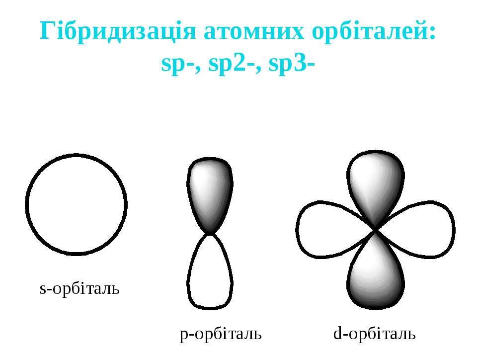 Гібридизація атомних орбіталей: sp-, sp2-, sp3- s-орбіталь p-орбіталь d-орбіталь