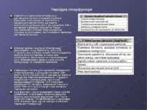 Найчастіше причиною гіперфункції щитовидної залози є хвороба Грейвса-Базедова...