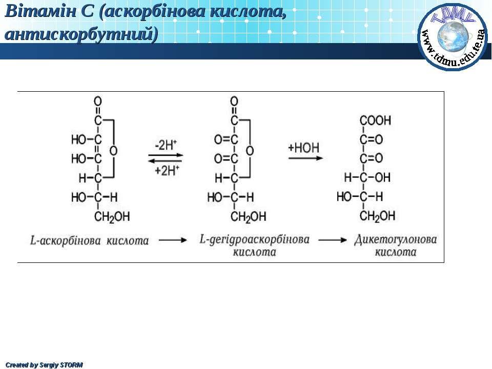 Вітамін С (аскорбінова кислота, антискорбутний) Created by Sergiy STORM