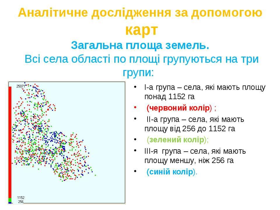 Аналітичне дослідження за допомогою карт Загальна площа земель. Всі села обла...