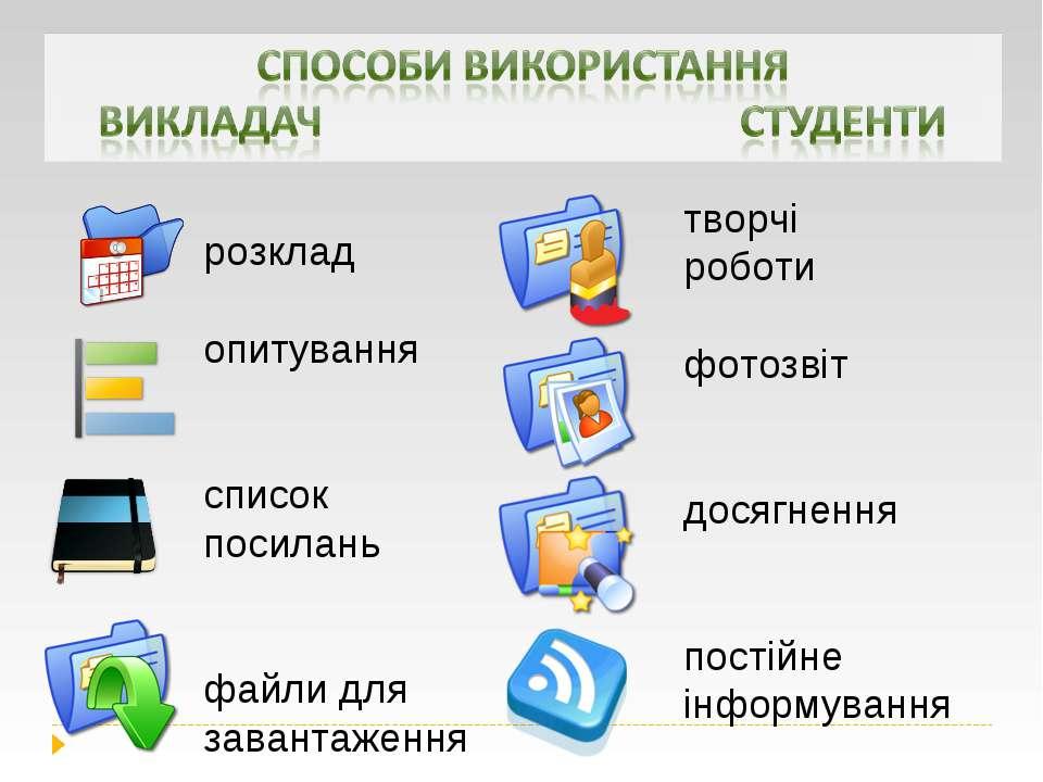 розклад опитування список посилань файли для завантаження творчі роботи фотоз...