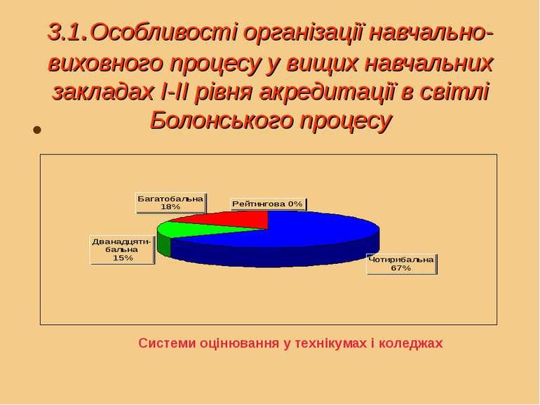 3.1.Особливості організації навчально-виховного процесу у вищих навчальних за...