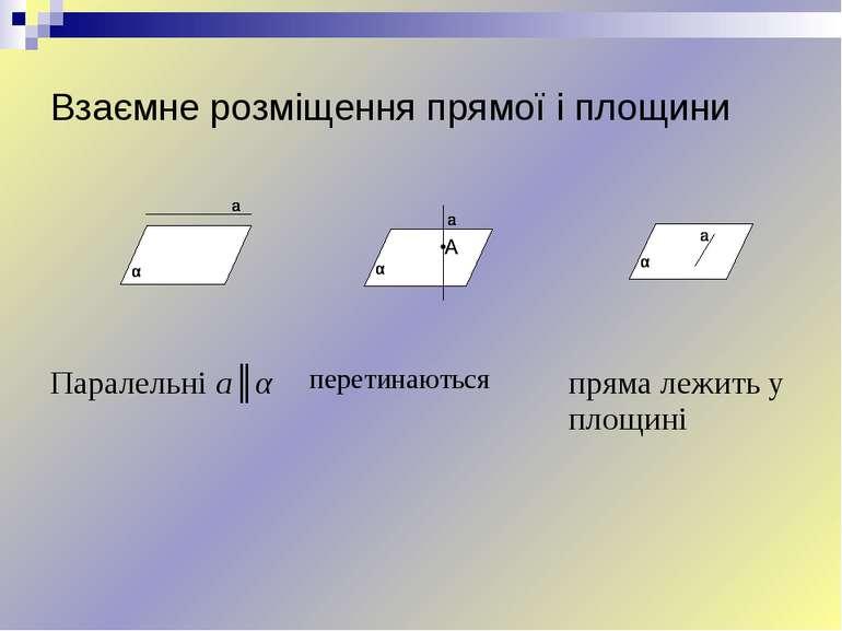 Взаємне розміщення прямої і площини