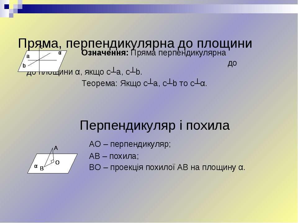 Пряма, перпендикулярна до площини АО – перпендикуляр; АВ – похила; ВО – проек...