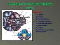 Гальмівний механізм передніх коліс Будова: (1) Супорт (2) Поршні (3) Гальмівн...