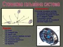 Будова: (1) Ричаг (2) Передній трос (3) Задній трос (4) Ричаг ручного привода...