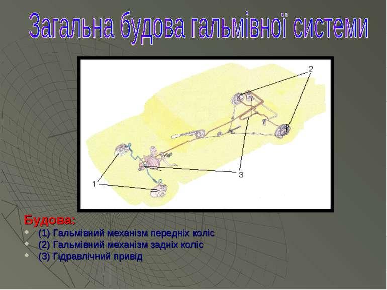 Будова: (1) Гальмівний механізм передніх коліс (2) Гальмівний механізм задніх...