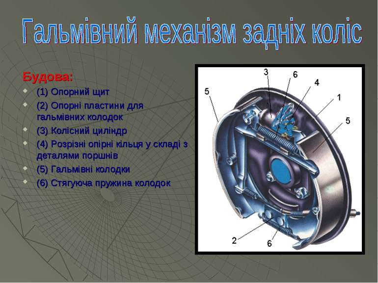 Будова: (1) Опорний щит (2) Опорні пластини для гальмівних колодок (3) Колісн...
