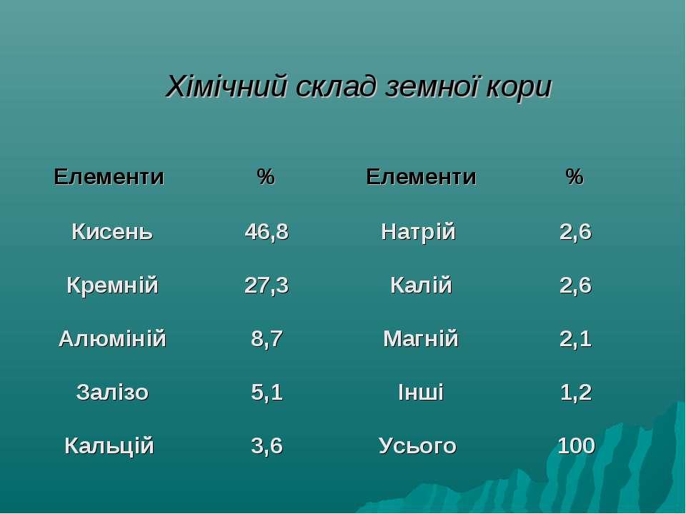 Хімічний склад земної кори