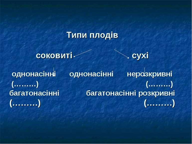 Типи плодів соковиті сухі однонасінні однонасінні нерозкривні (………) (………) баг...