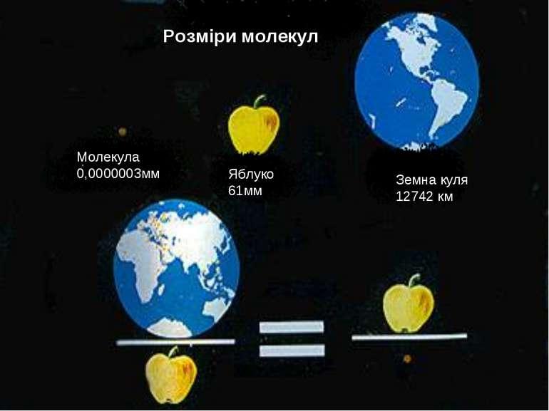 Розміри молекул Молекула 0,0000003мм Яблуко 61мм Земна куля 12742 км