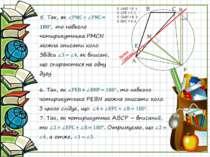 P N C B E A M ∠AME = ∠1; ∠APE = ∠2; ∠CMN = ∠3; ∠NPC = ∠4. Пряма Симсона
