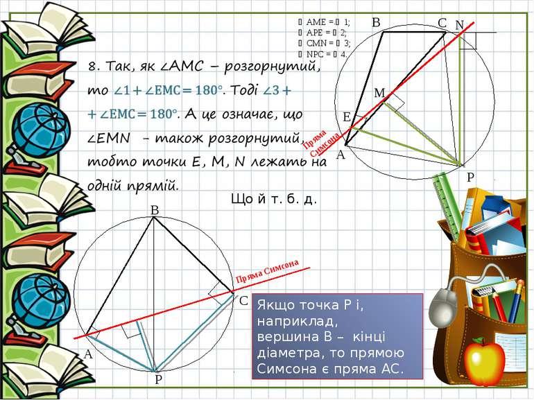 P N C B E A M ∠AME = ∠1; ∠APE = ∠2; ∠CMN = ∠3; ∠NPC = ∠4. Що й т. б. д. P C B...