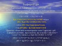 Буферна дія Ацетатний буфер (діапазон рН 3,75 – 5,6) Наприклад концентрація к...