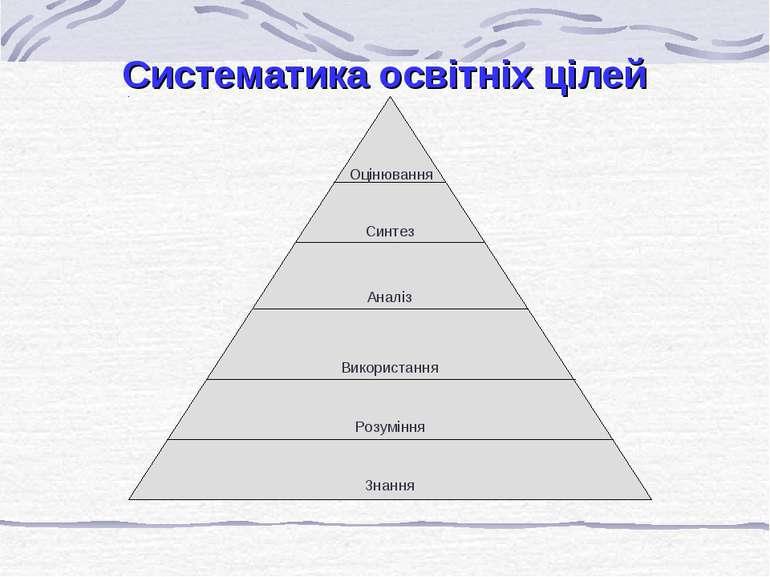 Систематика освітніх цілей